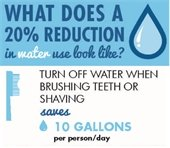 20 percent reduction in water image