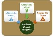 Local Hazard Mitigation Plan image